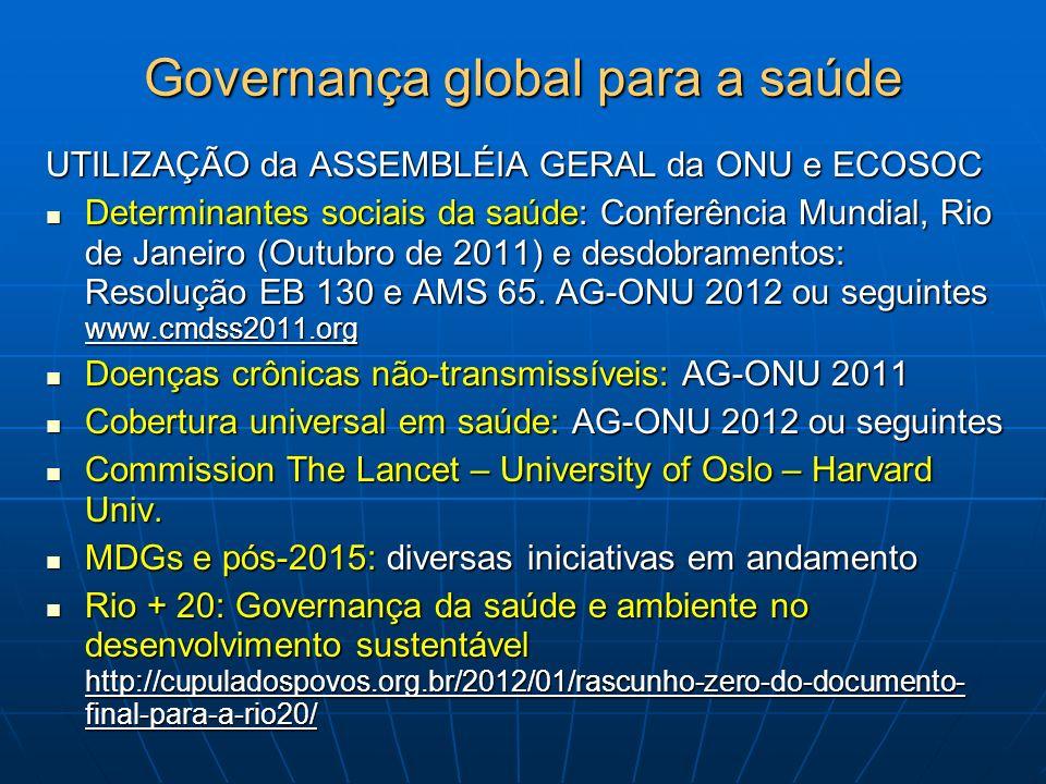 Governança global para a saúde