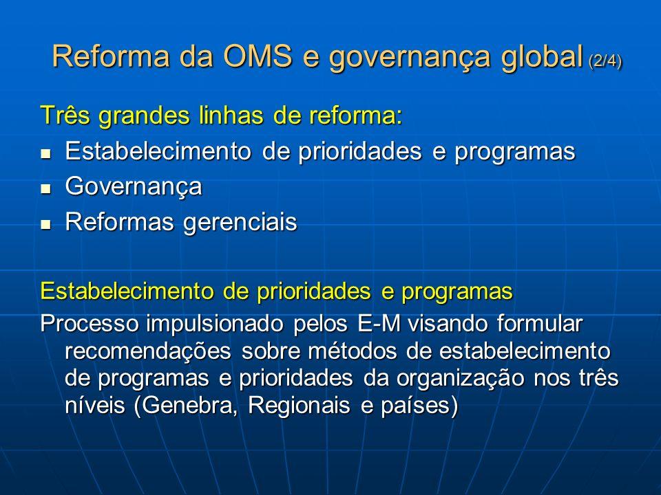 Reforma da OMS e governança global (2/4)