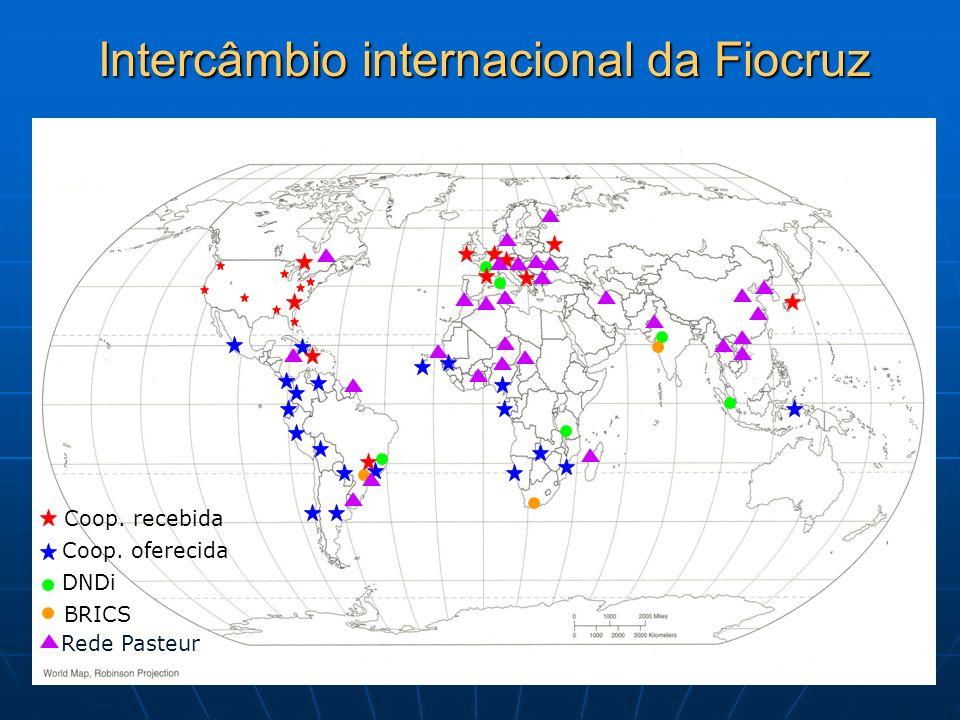 Intercâmbio internacional da Fiocruz