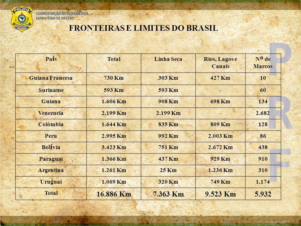 FRONTEIRAS E LIMITES DO BRASIL