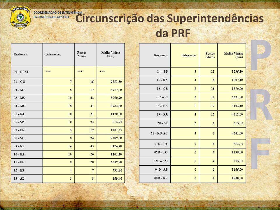 Circunscrição das Superintendências da PRF
