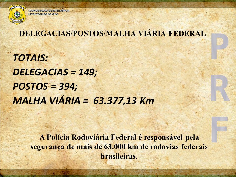 DELEGACIAS/POSTOS/MALHA VIÁRIA FEDERAL
