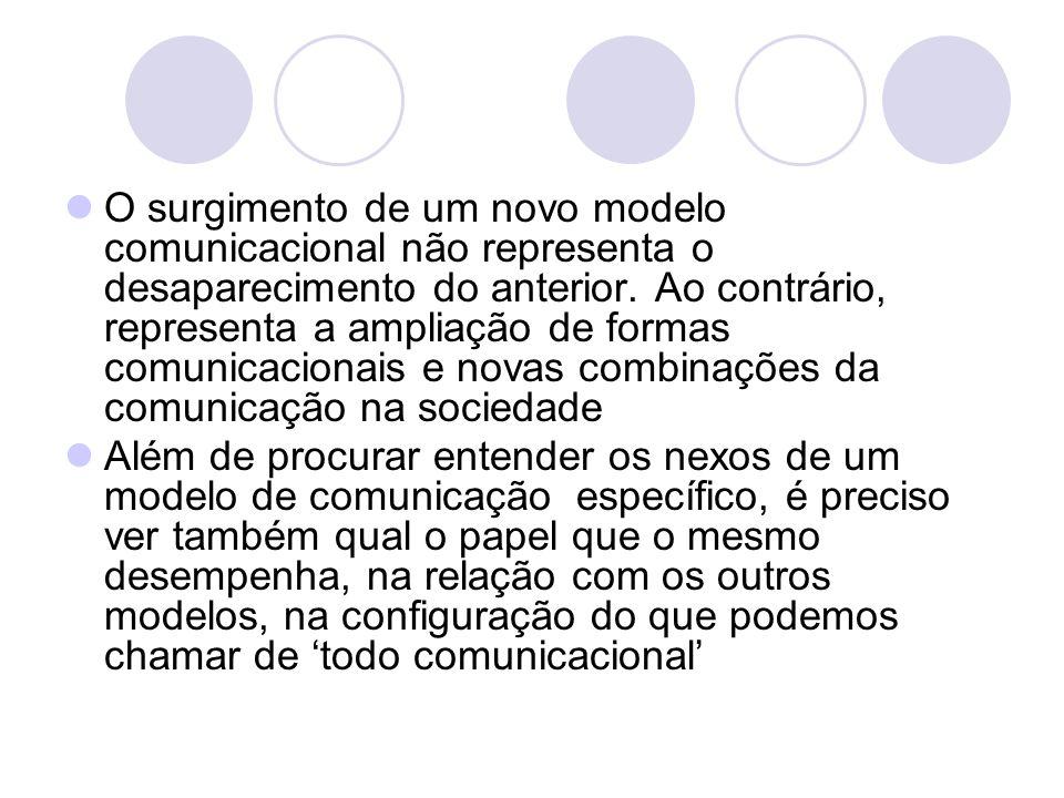 O surgimento de um novo modelo comunicacional não representa o desaparecimento do anterior. Ao contrário, representa a ampliação de formas comunicacionais e novas combinações da comunicação na sociedade