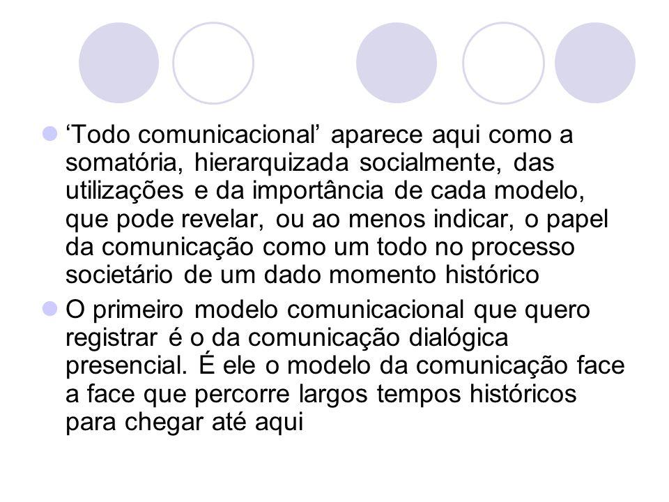 'Todo comunicacional' aparece aqui como a somatória, hierarquizada socialmente, das utilizações e da importância de cada modelo, que pode revelar, ou ao menos indicar, o papel da comunicação como um todo no processo societário de um dado momento histórico