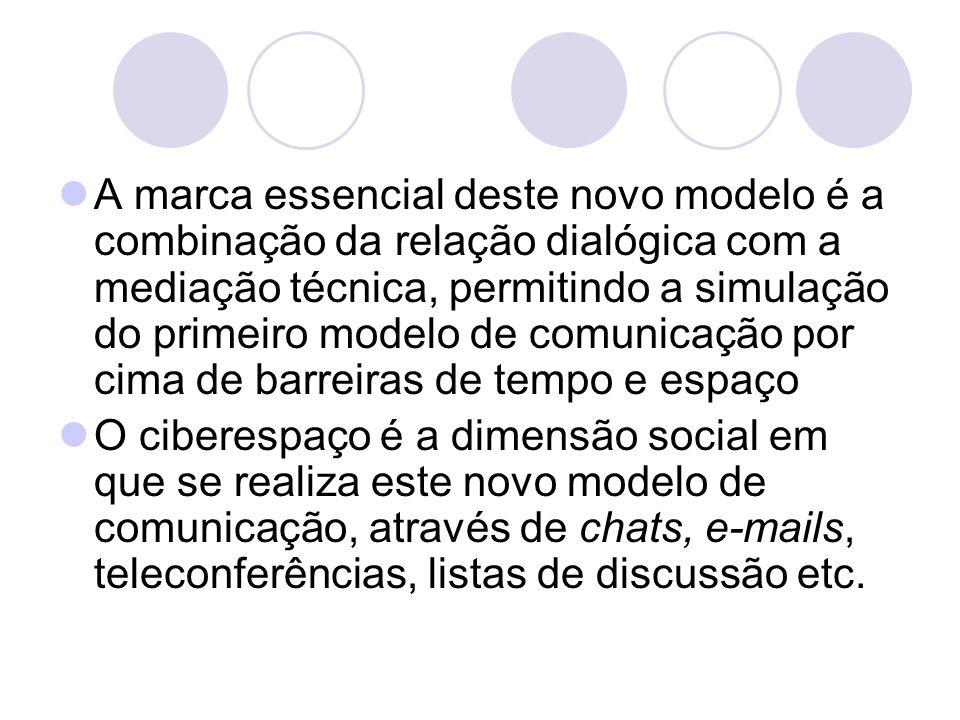 A marca essencial deste novo modelo é a combinação da relação dialógica com a mediação técnica, permitindo a simulação do primeiro modelo de comunicação por cima de barreiras de tempo e espaço