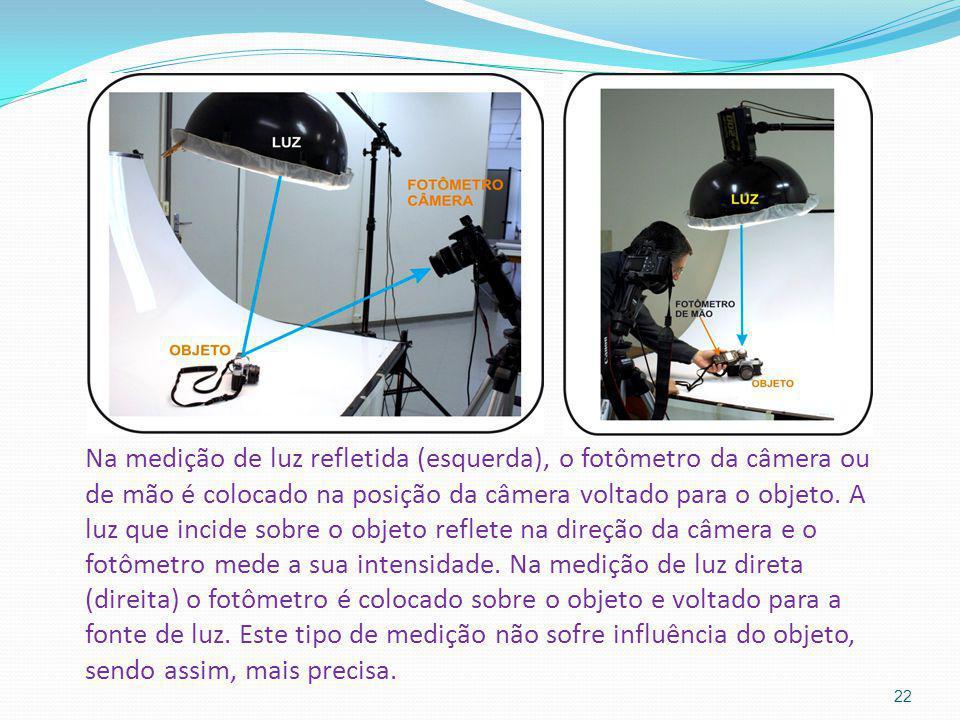 Na medição de luz refletida (esquerda), o fotômetro da câmera ou de mão é colocado na posição da câmera voltado para o objeto.