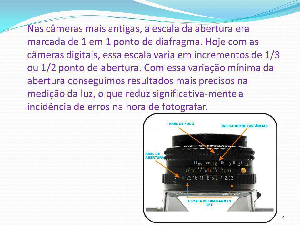 Nas câmeras mais antigas, a escala da abertura era marcada de 1 em 1 ponto de diafragma.