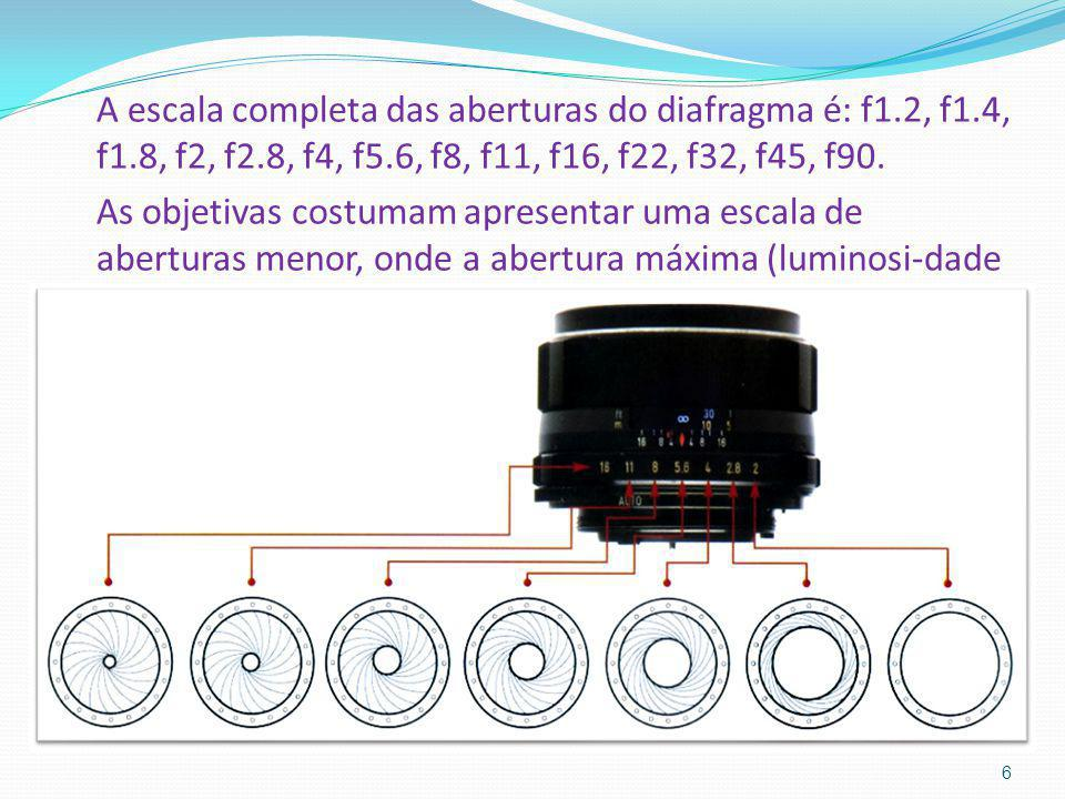 A escala completa das aberturas do diafragma é: f1. 2, f1. 4, f1