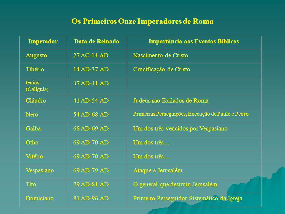 Os Primeiros Onze Imperadores de Roma