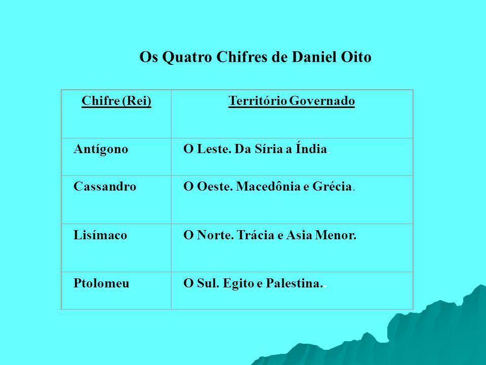 Os Quatro Chifres de Daniel Oito