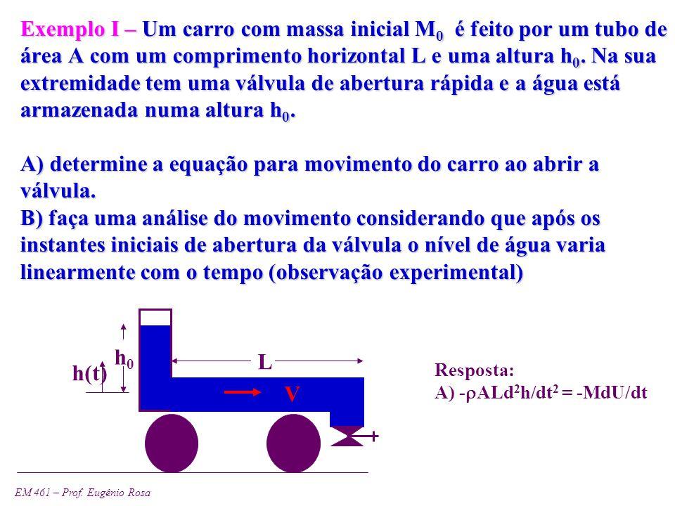 Exemplo I – Um carro com massa inicial M0 é feito por um tubo de área A com um comprimento horizontal L e uma altura h0. Na sua extremidade tem uma válvula de abertura rápida e a água está armazenada numa altura h0. A) determine a equação para movimento do carro ao abrir a válvula. B) faça uma análise do movimento considerando que após os instantes iniciais de abertura da válvula o nível de água varia linearmente com o tempo (observação experimental)