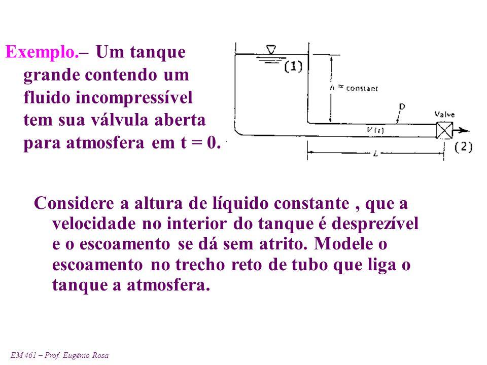 Exemplo.– Um tanque grande contendo um fluido incompressível tem sua válvula aberta para atmosfera em t = 0.