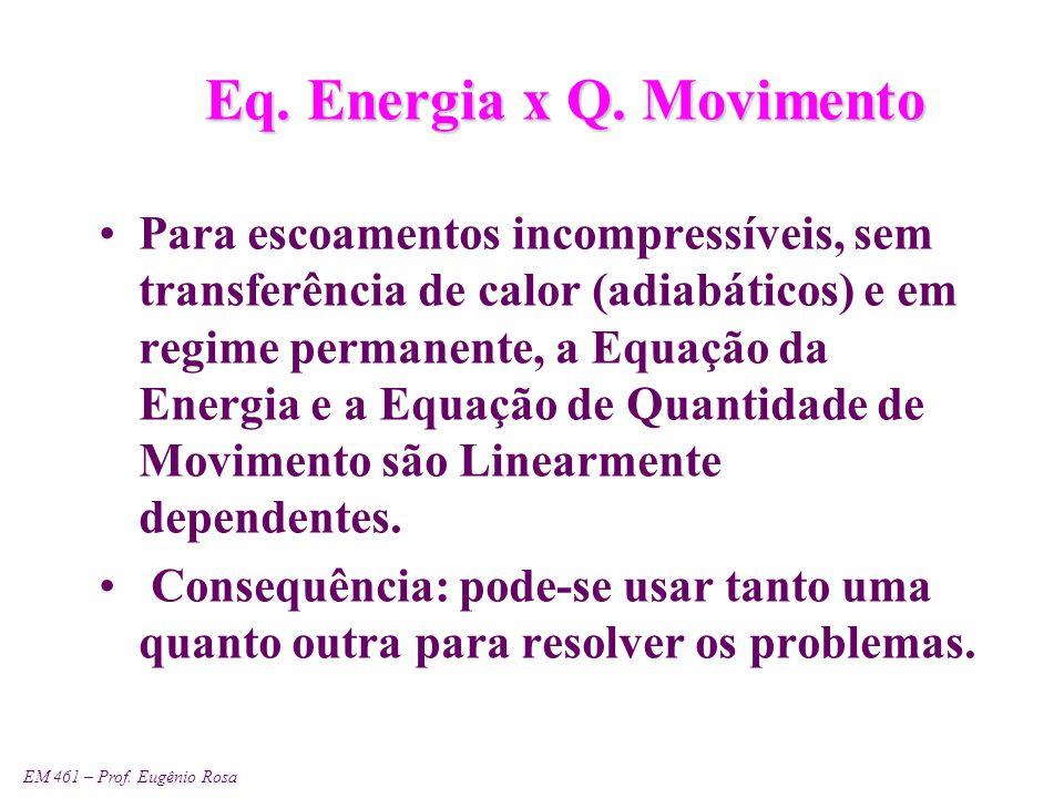 Eq. Energia x Q. Movimento