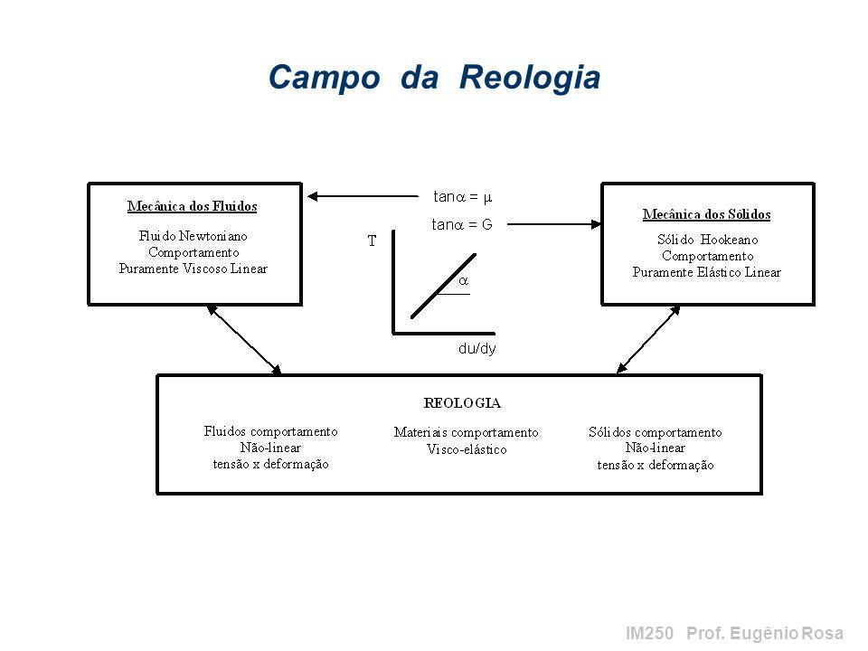 Campo da Reologia