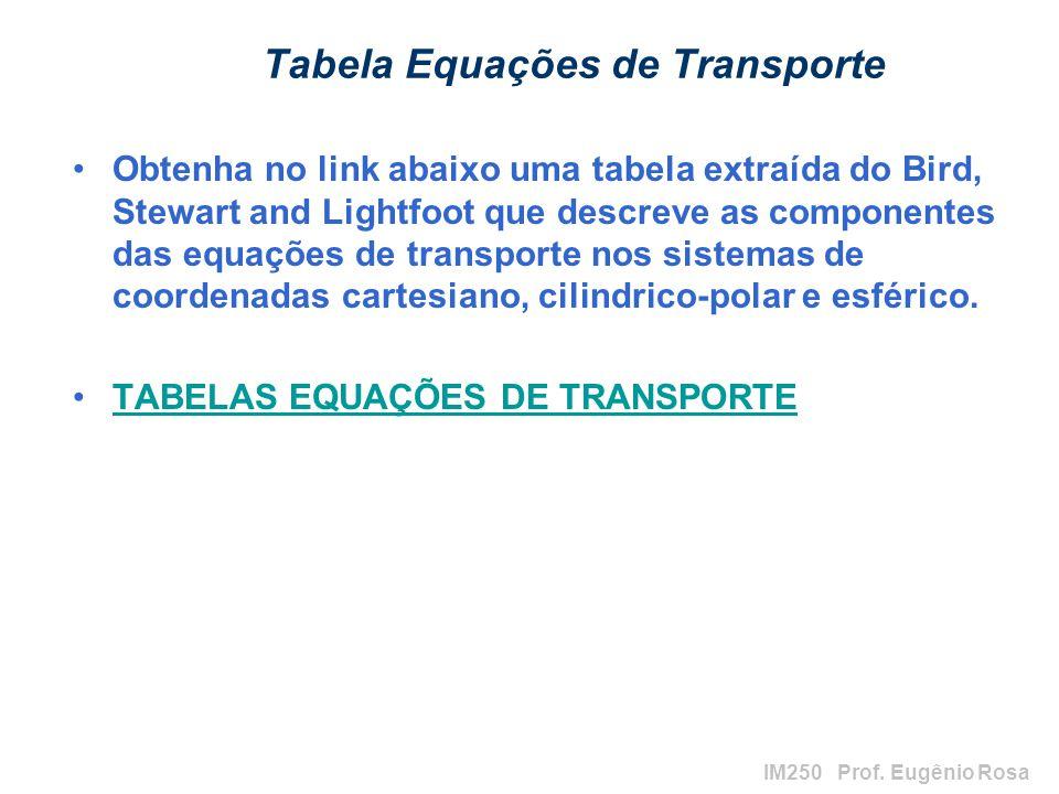 Tabela Equações de Transporte