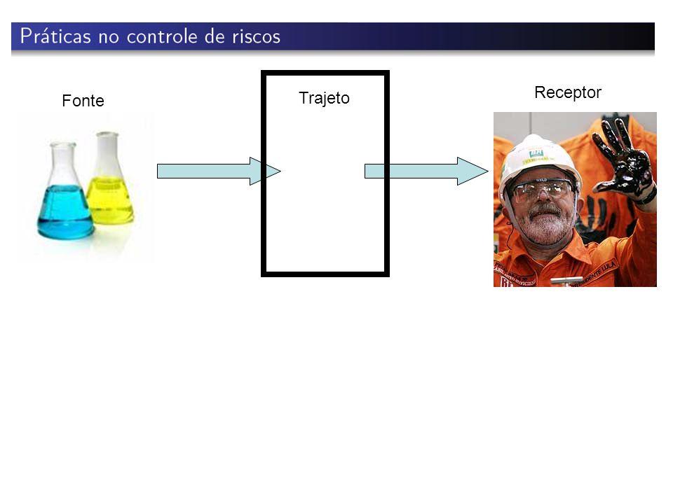 Receptor Fonte Trajeto