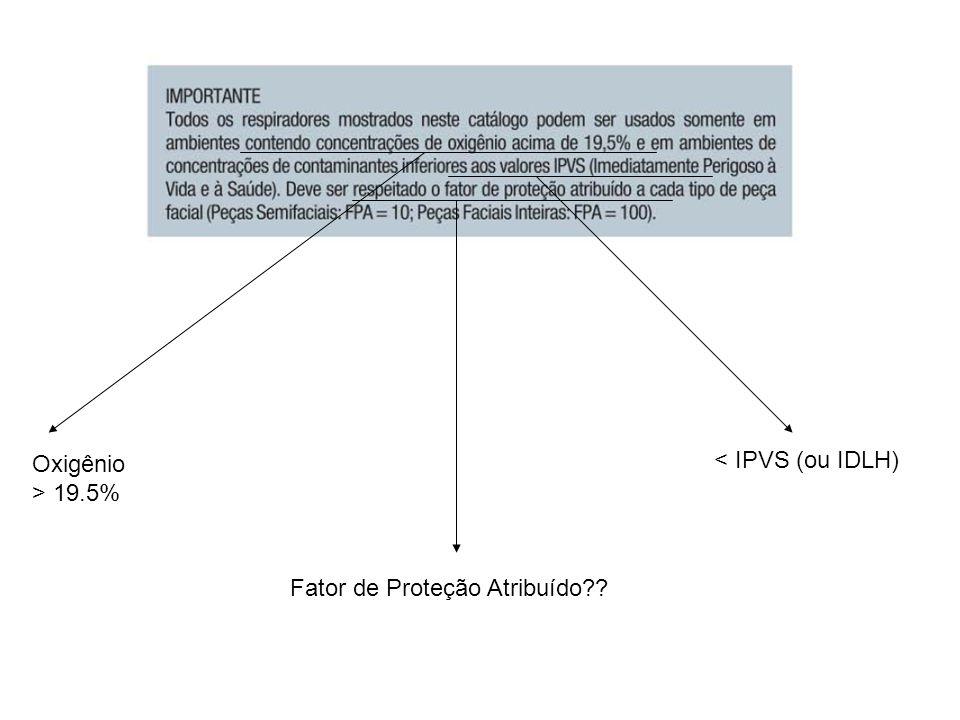 Oxigênio > 19.5% < IPVS (ou IDLH) Fator de Proteção Atribuído