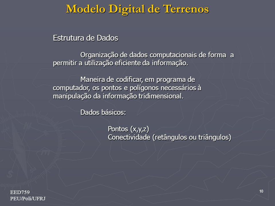 Estrutura de Dados Organização de dados computacionais de forma a permitir a utilização eficiente da informação.