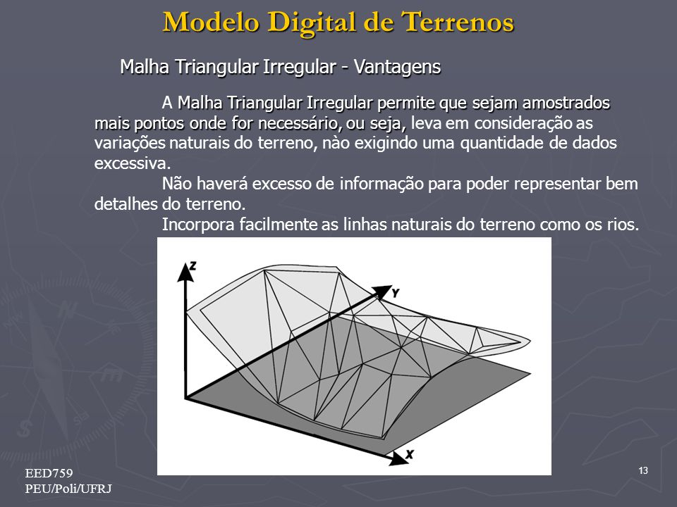Malha Triangular Irregular - Vantagens
