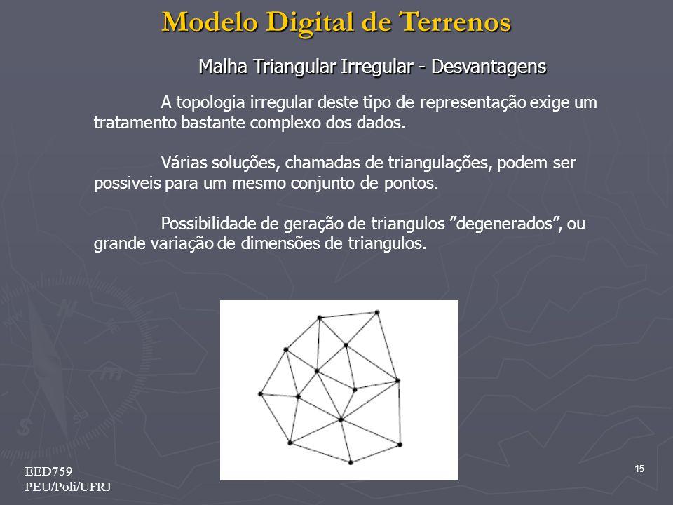 Malha Triangular Irregular - Desvantagens