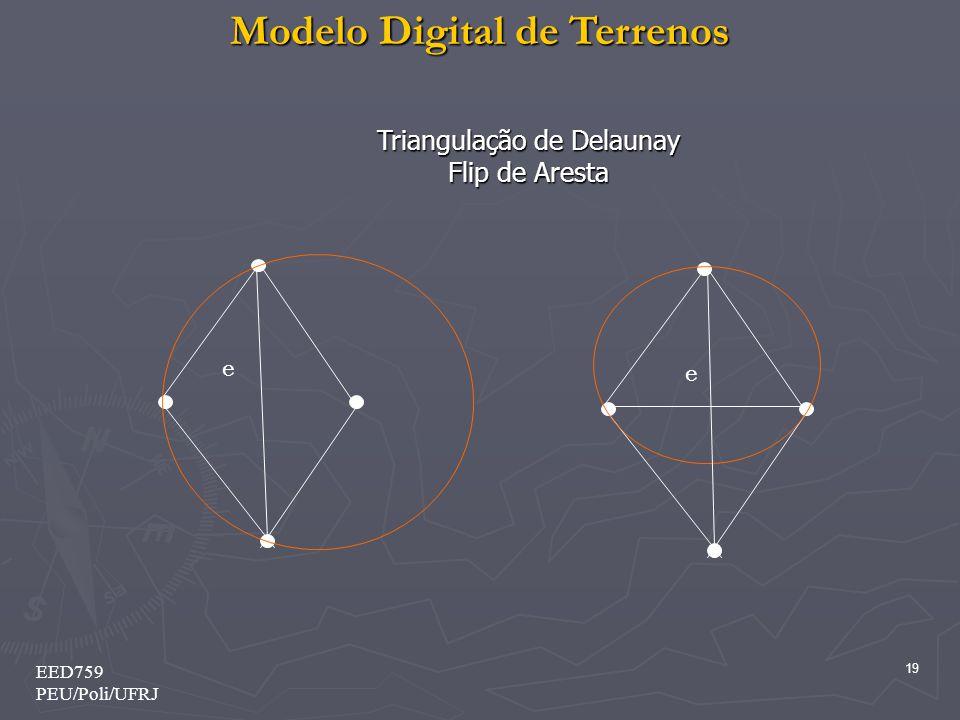 Triangulação de Delaunay