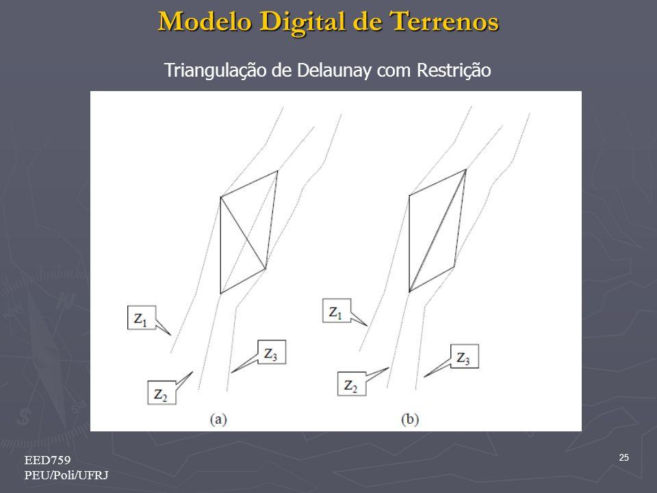 Triangulação de Delaunay com Restrição
