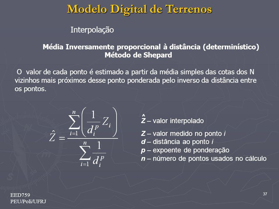 Média Inversamente proporcional à distância (determinístico)