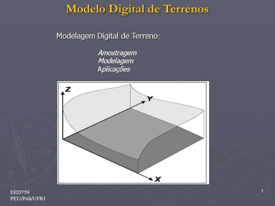 Modelagem Digital de Terreno: