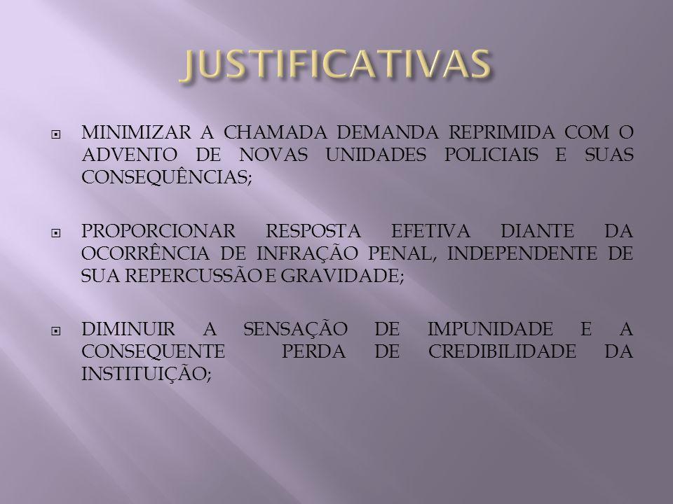 JUSTIFICATIVAS MINIMIZAR A CHAMADA DEMANDA REPRIMIDA COM O ADVENTO DE NOVAS UNIDADES POLICIAIS E SUAS CONSEQUÊNCIAS;