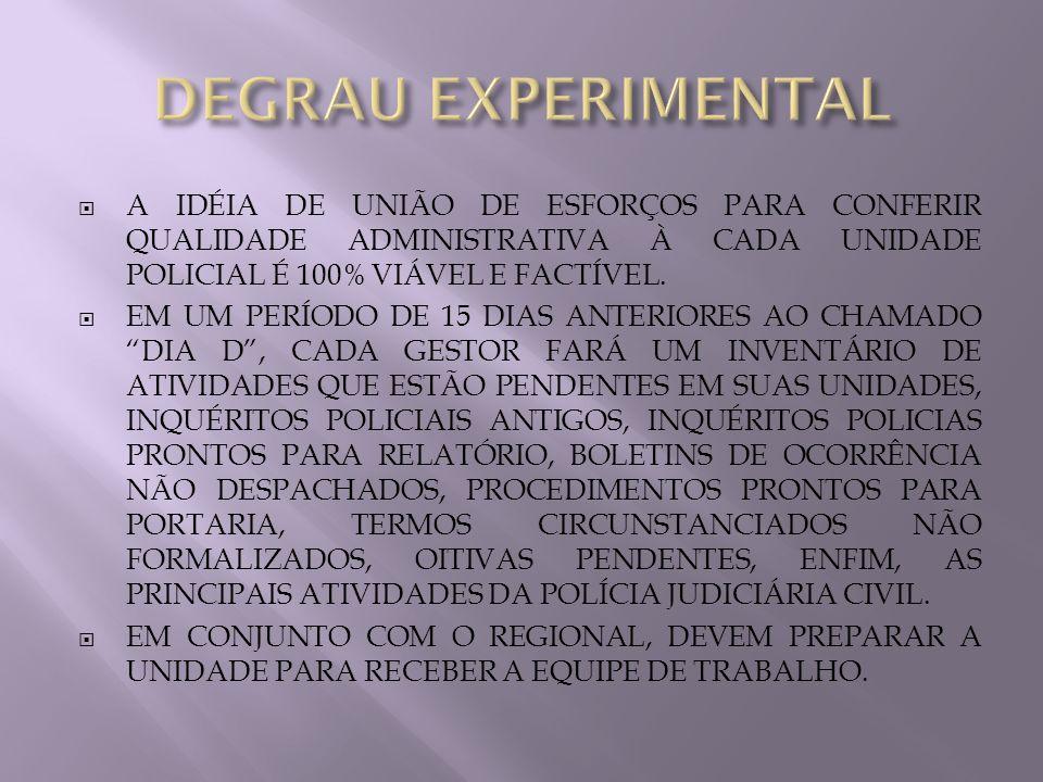 DEGRAU EXPERIMENTAL A IDÉIA DE UNIÃO DE ESFORÇOS PARA CONFERIR QUALIDADE ADMINISTRATIVA À CADA UNIDADE POLICIAL É 100% VIÁVEL E FACTÍVEL.