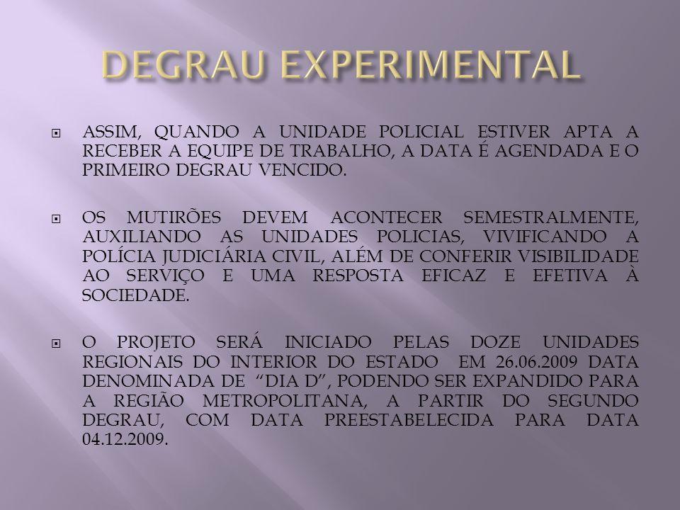 DEGRAU EXPERIMENTAL ASSIM, QUANDO A UNIDADE POLICIAL ESTIVER APTA A RECEBER A EQUIPE DE TRABALHO, A DATA É AGENDADA E O PRIMEIRO DEGRAU VENCIDO.