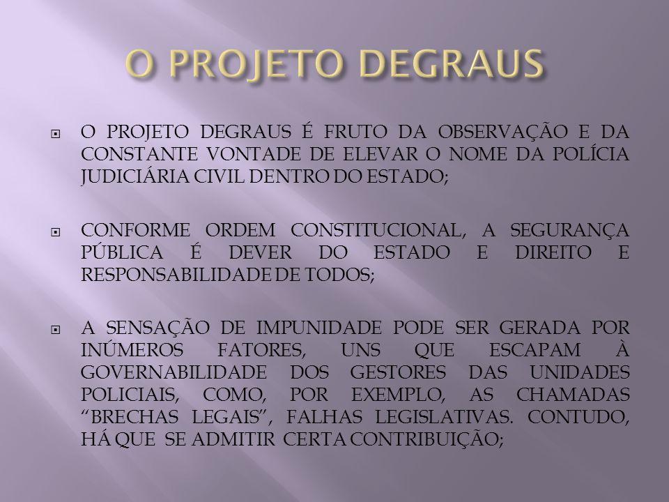 O PROJETO DEGRAUS O PROJETO DEGRAUS É FRUTO DA OBSERVAÇÃO E DA CONSTANTE VONTADE DE ELEVAR O NOME DA POLÍCIA JUDICIÁRIA CIVIL DENTRO DO ESTADO;