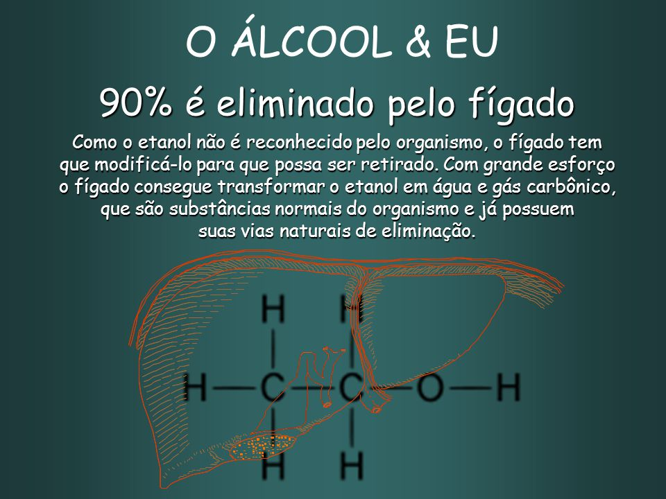 O ÁLCOOL & EU 90% é eliminado pelo fígado