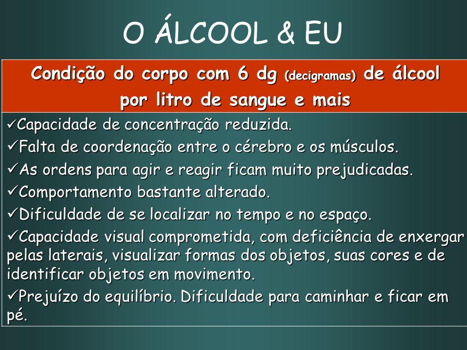 O ÁLCOOL & EU Condição do corpo com 6 dg (decigramas) de álcool