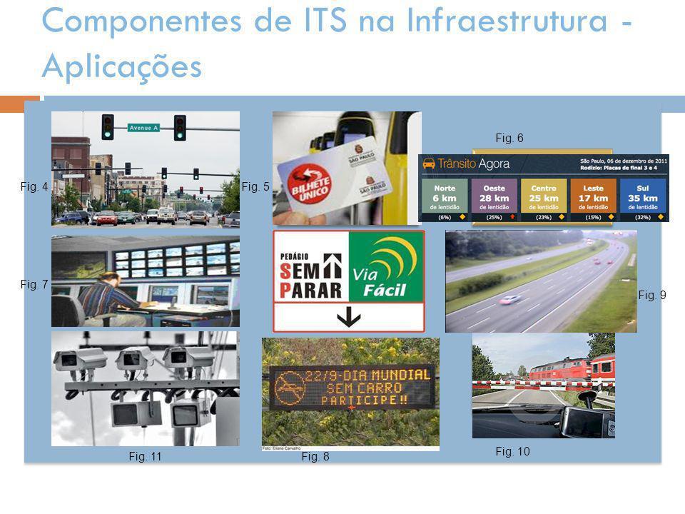 Componentes de ITS na Infraestrutura - Aplicações