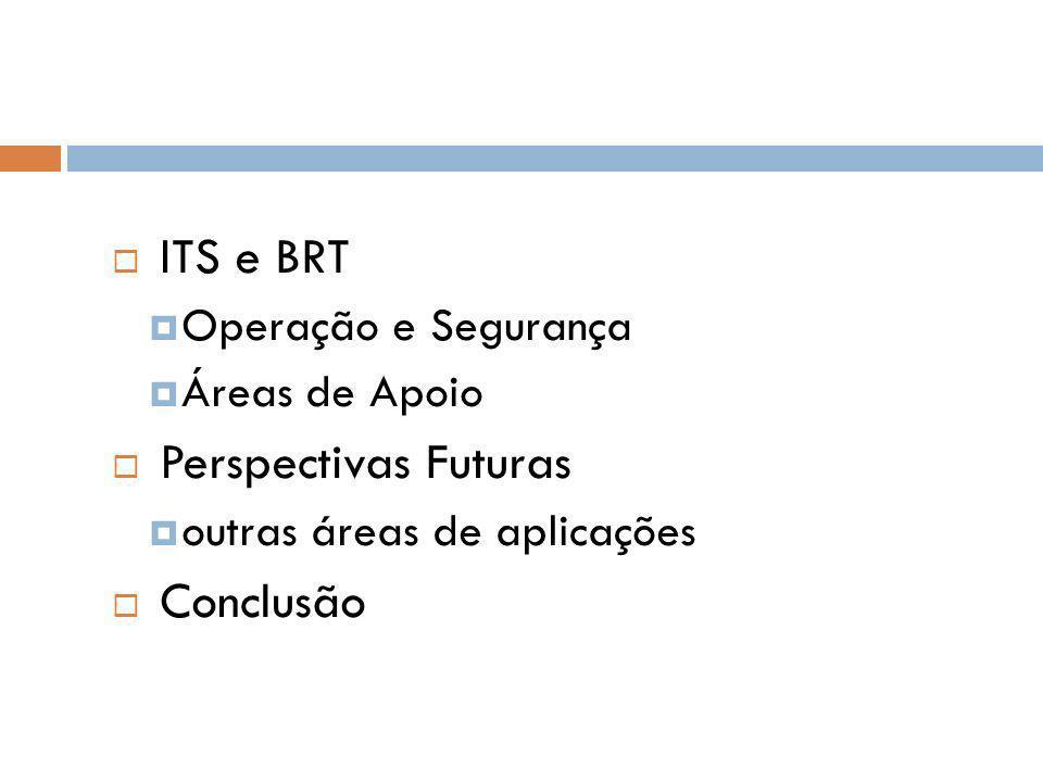 ITS e BRT Perspectivas Futuras Conclusão Operação e Segurança