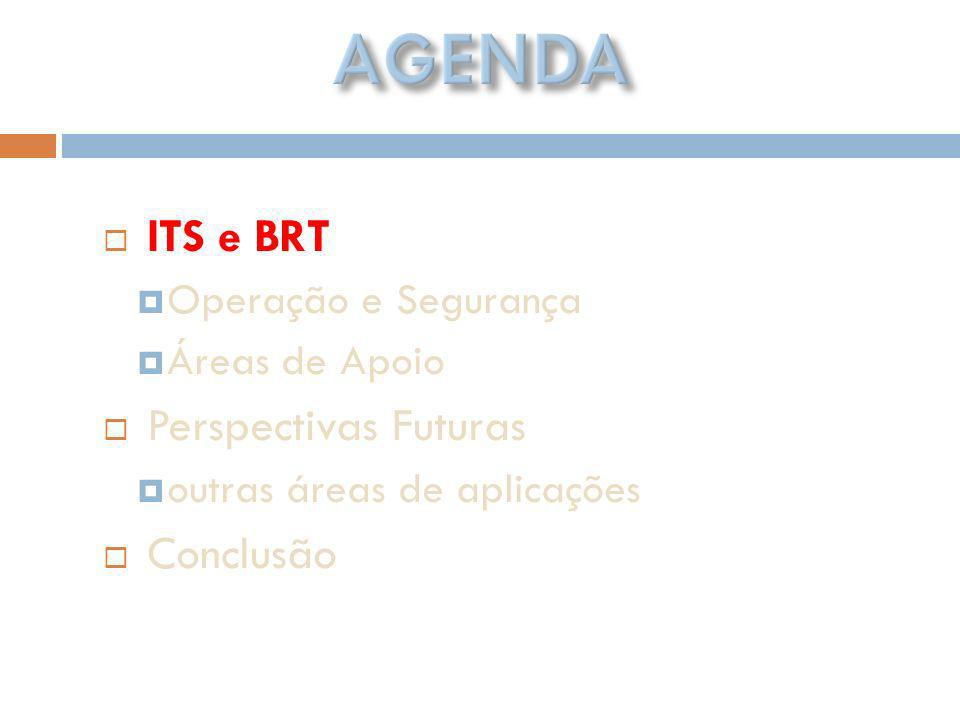 AGENDA ITS e BRT Perspectivas Futuras Conclusão Operação e Segurança