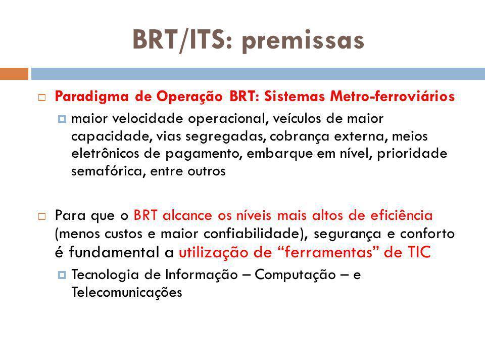 BRT/ITS: premissas Paradigma de Operação BRT: Sistemas Metro-ferroviários.