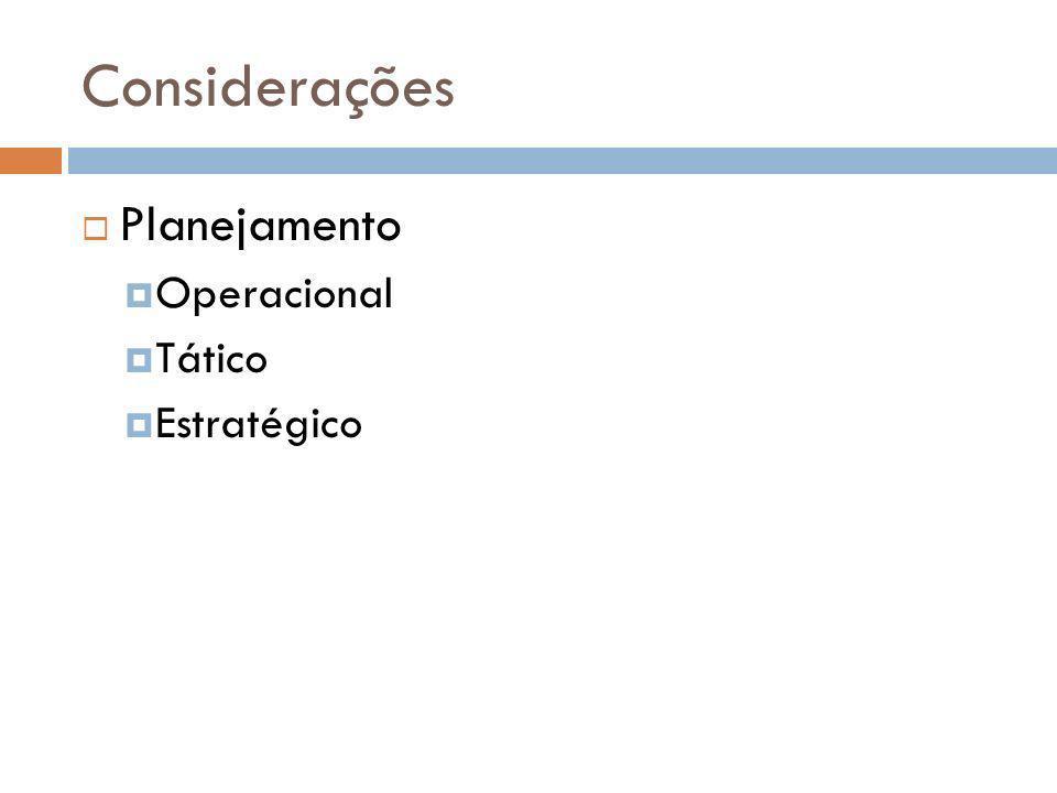 Considerações Planejamento Operacional Tático Estratégico