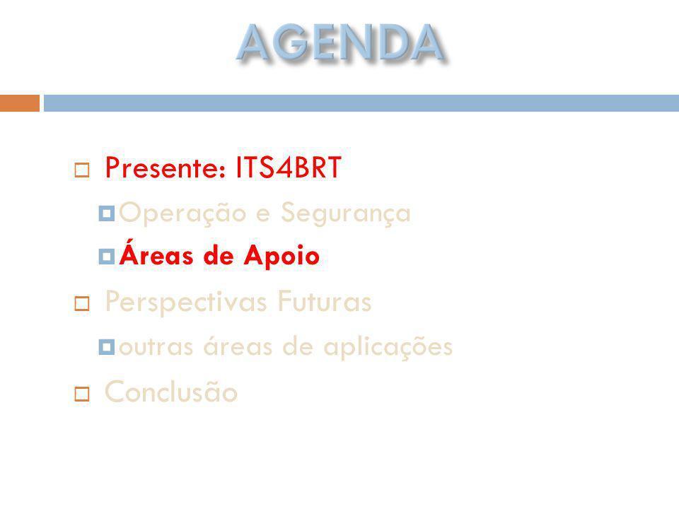 AGENDA Presente: ITS4BRT Perspectivas Futuras Conclusão