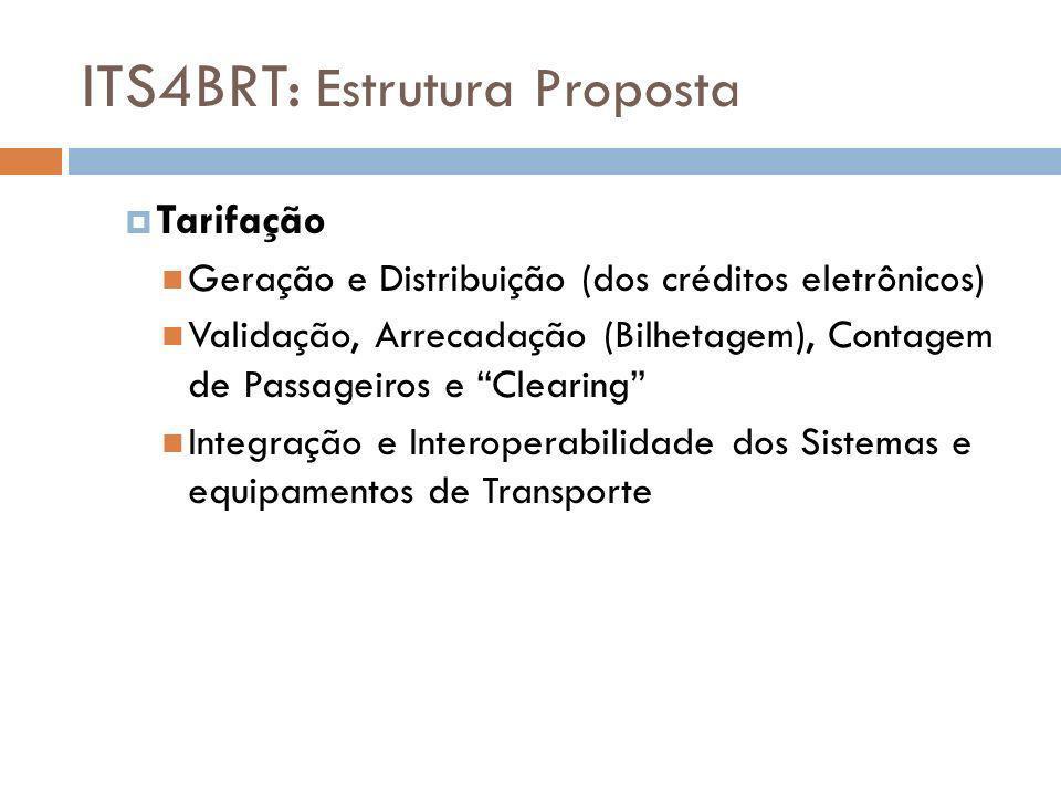 ITS4BRT: Estrutura Proposta