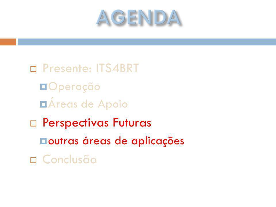 AGENDA Presente: ITS4BRT Perspectivas Futuras Conclusão Operação