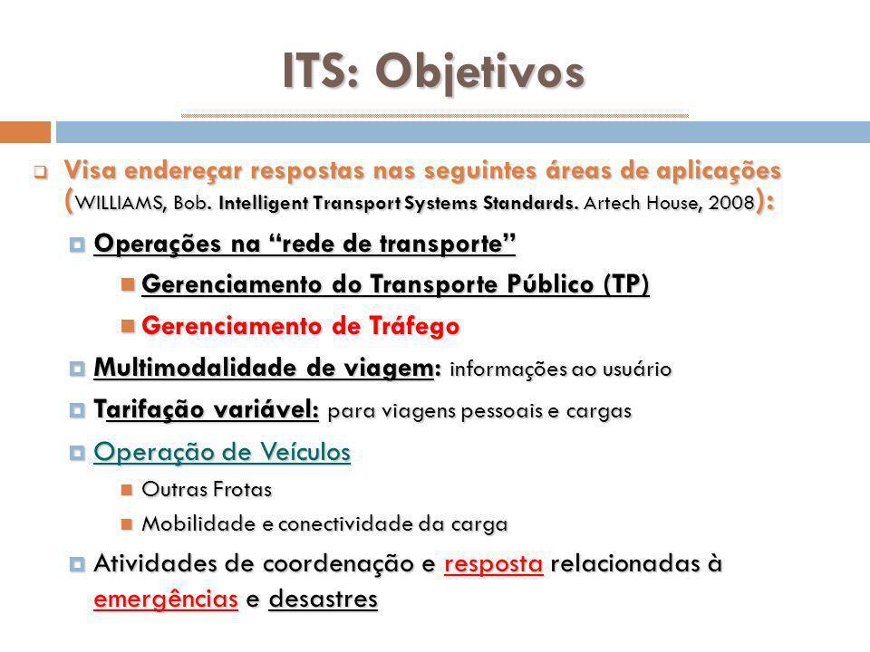 ITS: Objetivos