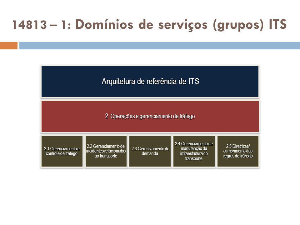 14813 – 1: Domínios de serviços (grupos) ITS