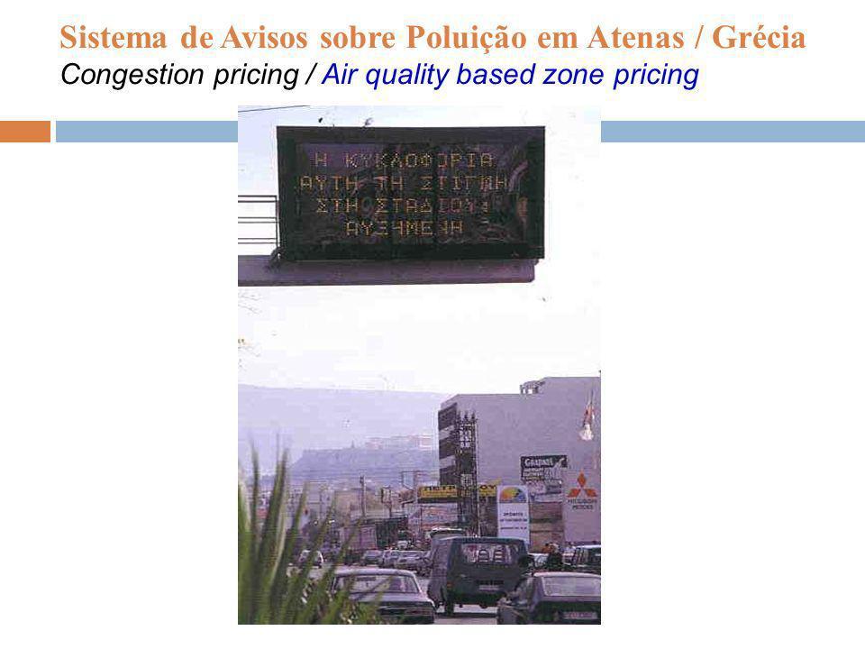 Sistema de Avisos sobre Poluição em Atenas / Grécia