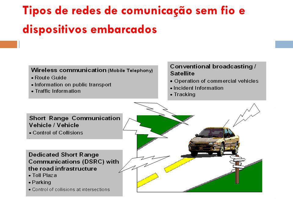 Tipos de redes de comunicação sem fio e dispositivos embarcados