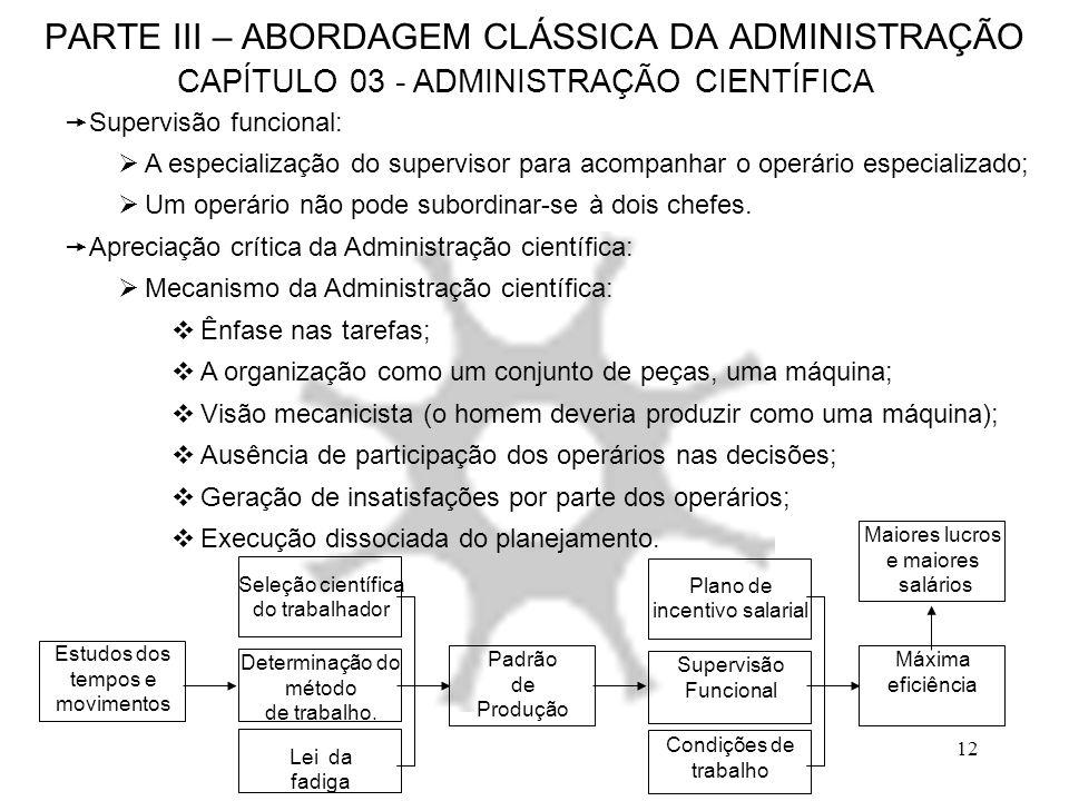 PARTE III – ABORDAGEM CLÁSSICA DA ADMINISTRAÇÃO