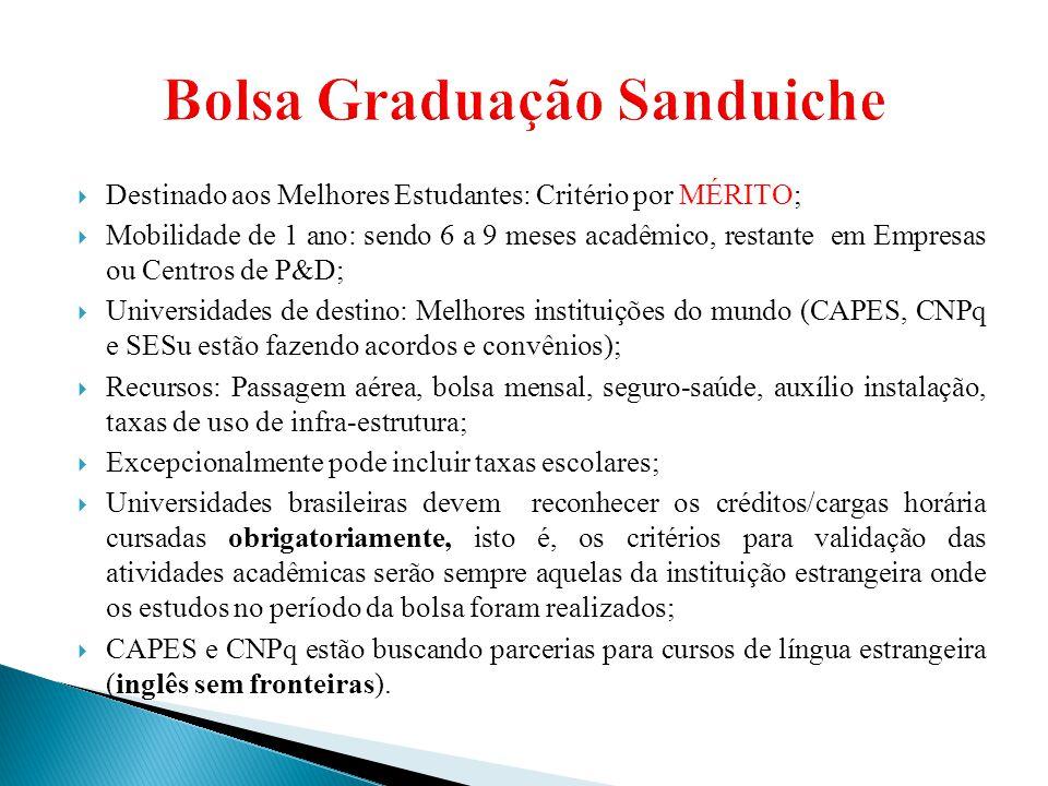 Bolsa Graduação Sanduiche