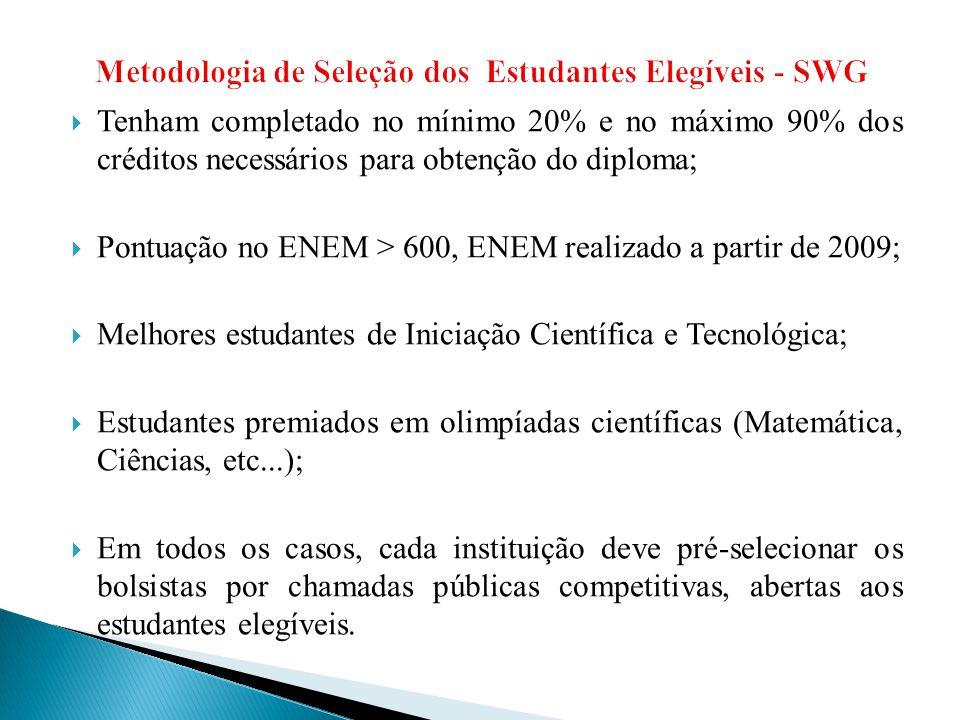 Metodologia de Seleção dos Estudantes Elegíveis - SWG
