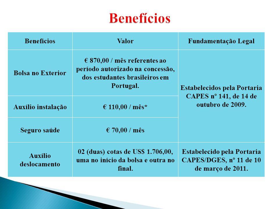 Benefícios Benefícios Valor Fundamentação Legal Bolsa no Exterior